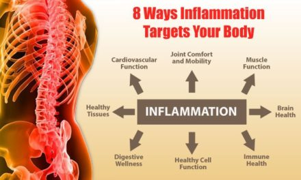 Healthy Inflammatory Response with Curcumin